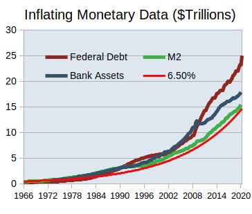 Inflating monetary data