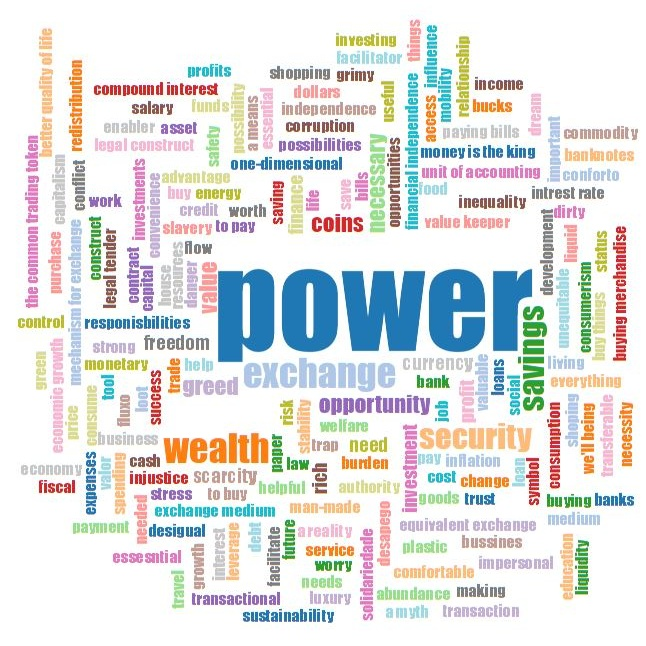 money is power word cloud